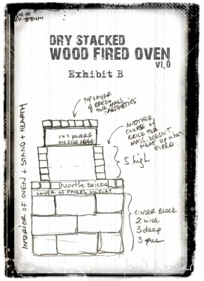 WFO-Sketch-Exhibit-B