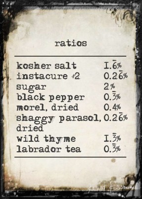 Bresi-Ingredients-RATIOS